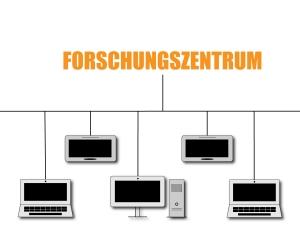Darstellung eines Bussystems von Rechnern, deren Rechenleistung in einem Forschungszentrum zusammenlaufen.